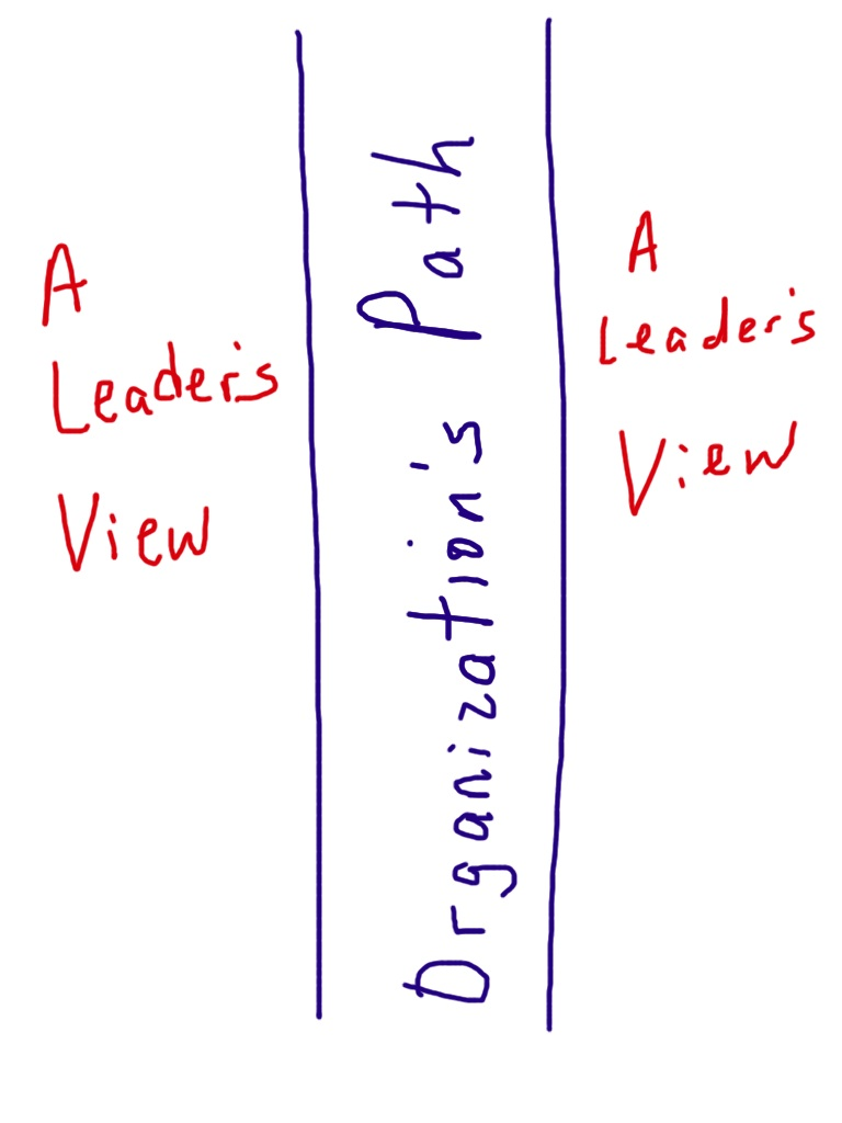 A Leader's View...